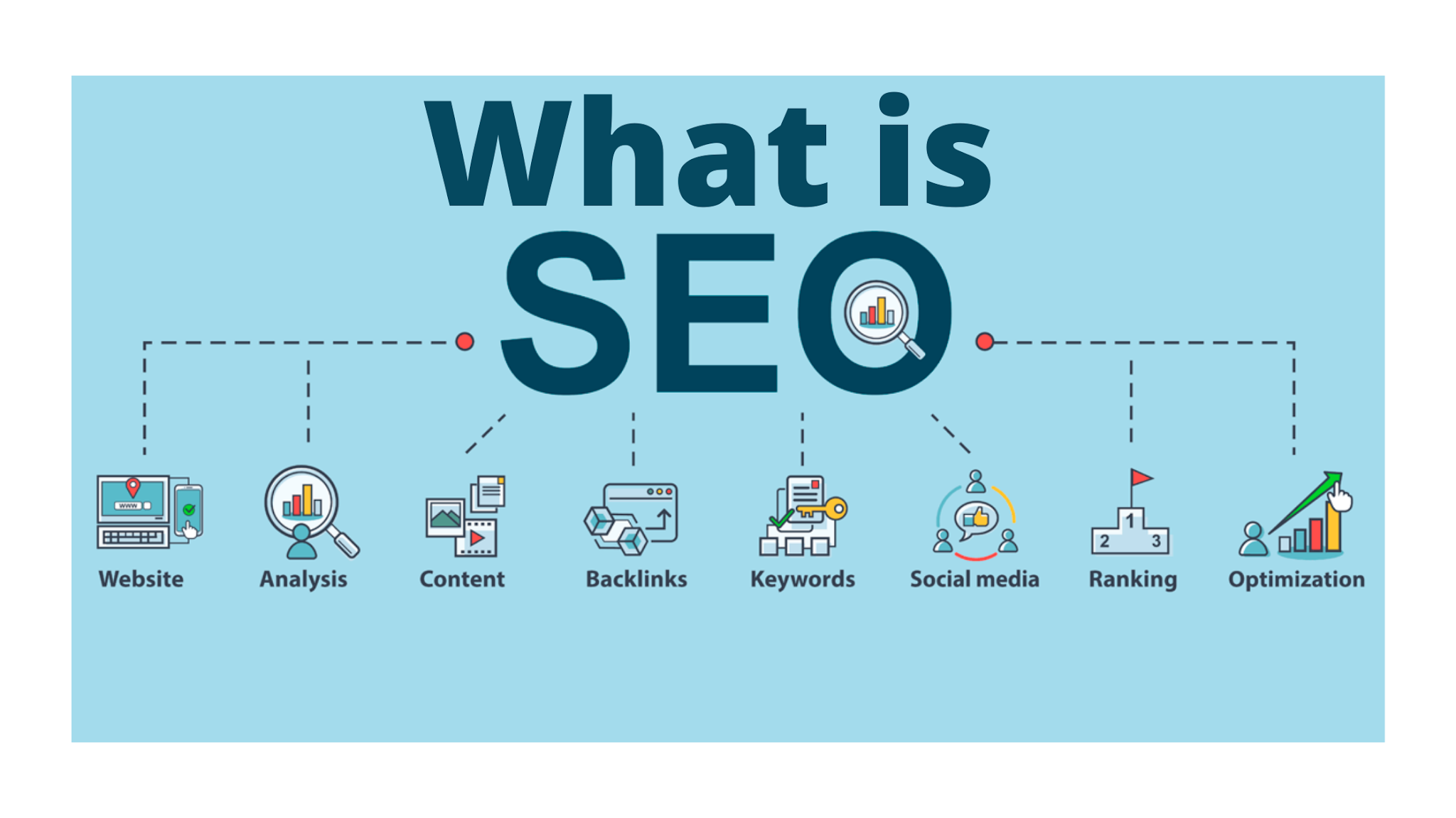 What is SEO? SEO stands for search engine optimization and is a process of making links and content